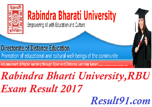 Rabindra Bharti University Results 2017 – RBU Results 2017 at rbu.ac.in